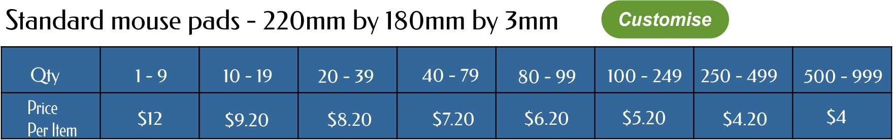 3mm thick mouse pad price list