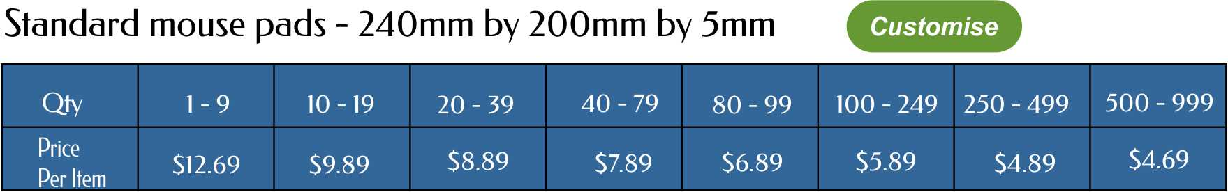 5mm thick mouse pad price list