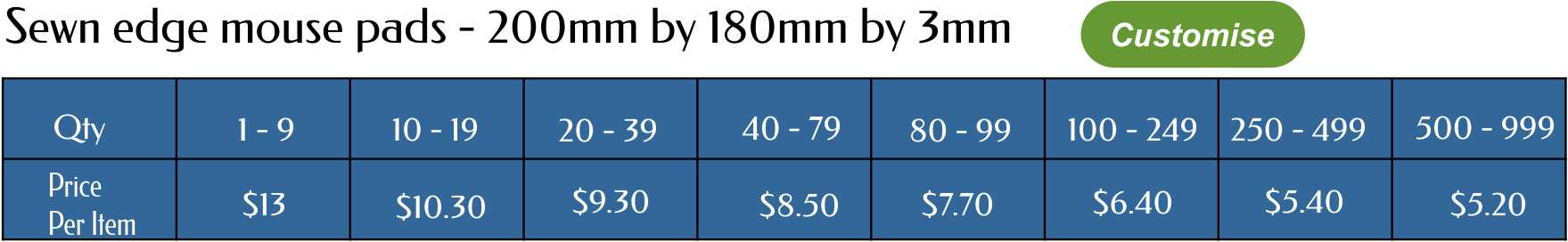sewn 3mm thick mouse pad price list
